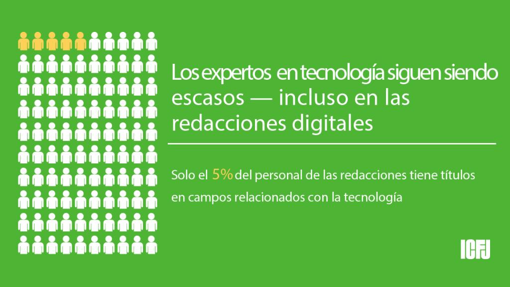 Redacciones digitales escasas