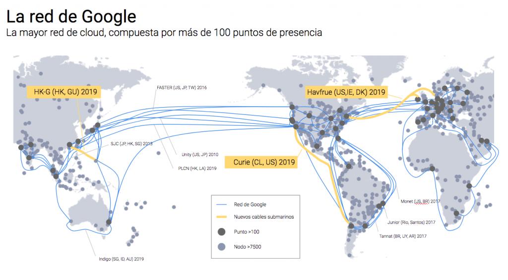 Los cables de Google